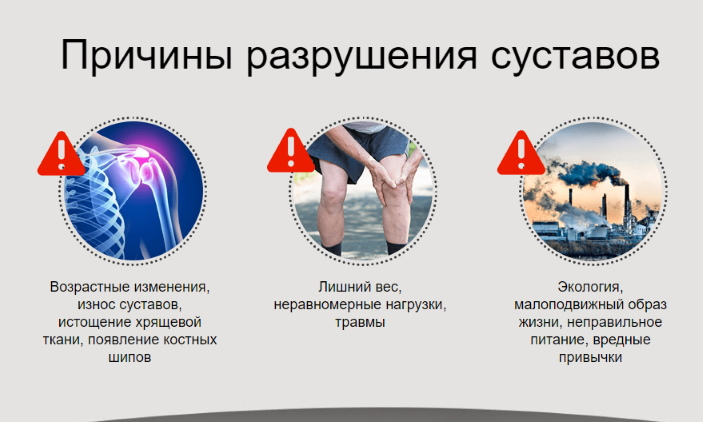 лекарства лечащие суставы