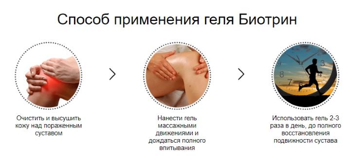 эффективность мазей для суставов